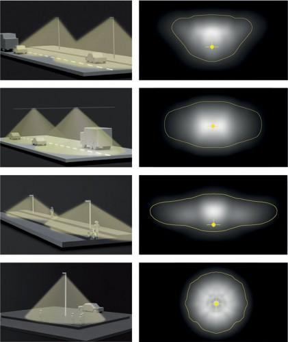 Wizualizacja rozsyłu światła zlamp