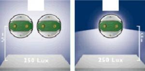 porównanie świetlówki tradycyjnej zTLD